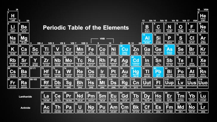 Quick summary of toxic heavy metals and elements with radioactive quick summary of toxic heavy metals and elements with radioactive isotopes waterfilterlabs urtaz Images